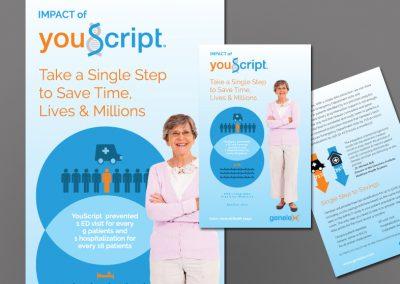 You Script - Genelex