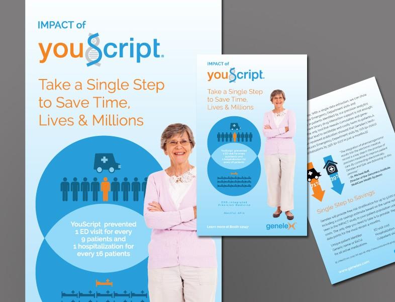 Genelex YouScript